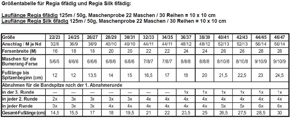 Top Größentabellen für Socken mit Bumerangferse | Schachenmayr TU68
